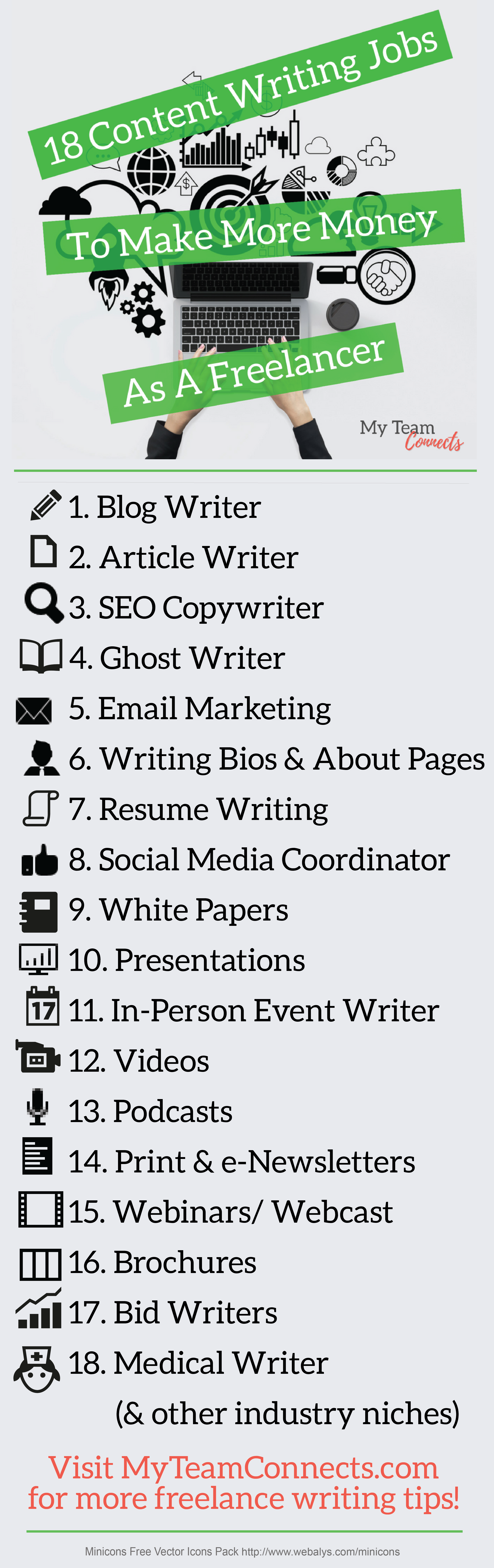 18 content writing jobs infographic2-01